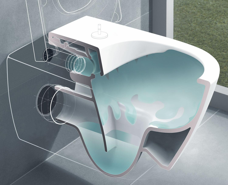 cuvette de wc suspendue subway 2 0 direct flush. Black Bedroom Furniture Sets. Home Design Ideas
